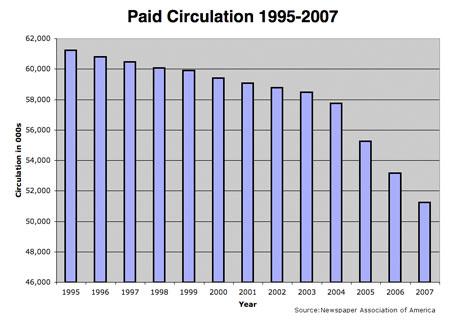 total_paid_circ2